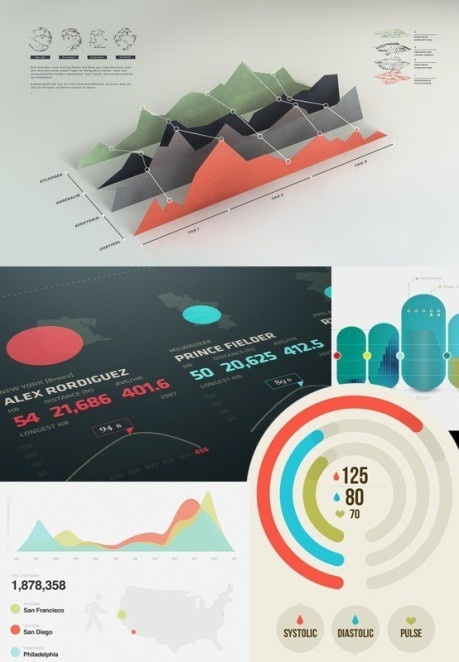 UI Designs Elements #infographic #ui