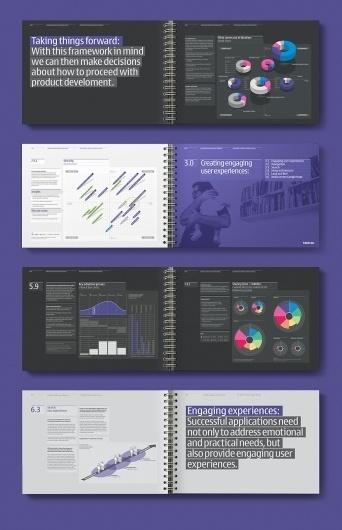 Socio Design | September Industry #infographics