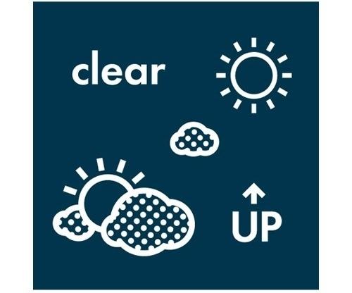 Field Study #weather #illustration #icons #symbols