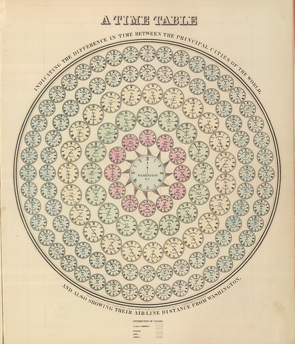 A Time Table (Mitchell's New General Atlas) 1864 #information #infographic #design #time