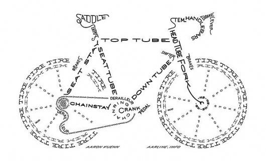 Typographic Bicycle on yay!everyday