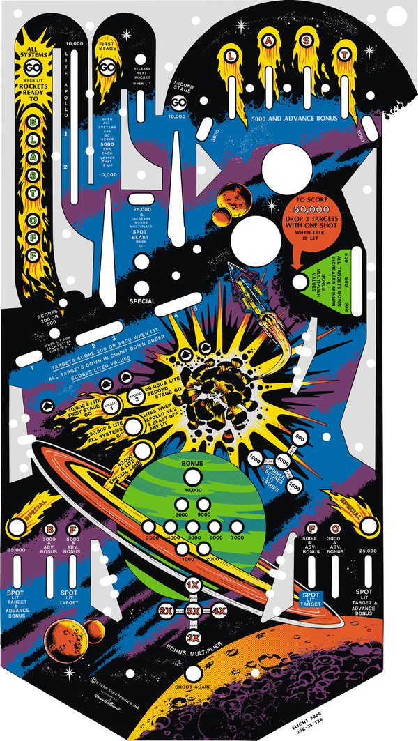 CLASSIC PLAYFIELD REPRODUCTIONS FLIGHT 2000 Playfield #boom