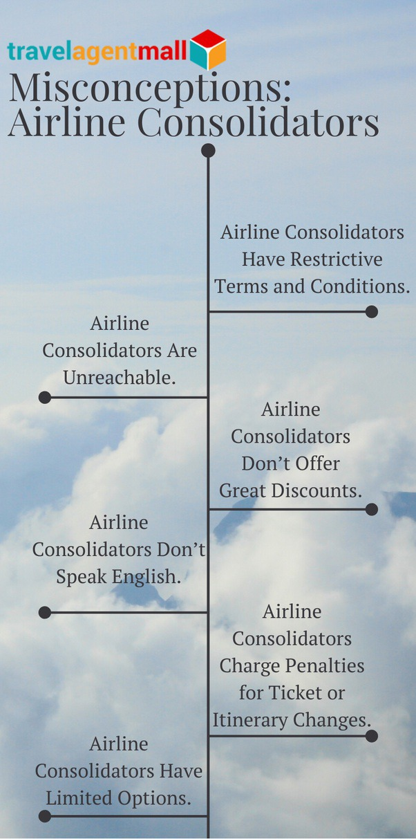 Airline Consolidators Misconceptions: How to Shop Smart   Airline & Travel Trends   Travel Technology