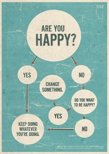 the cube theory » Keep doing whatever you're doing or change something? #happy