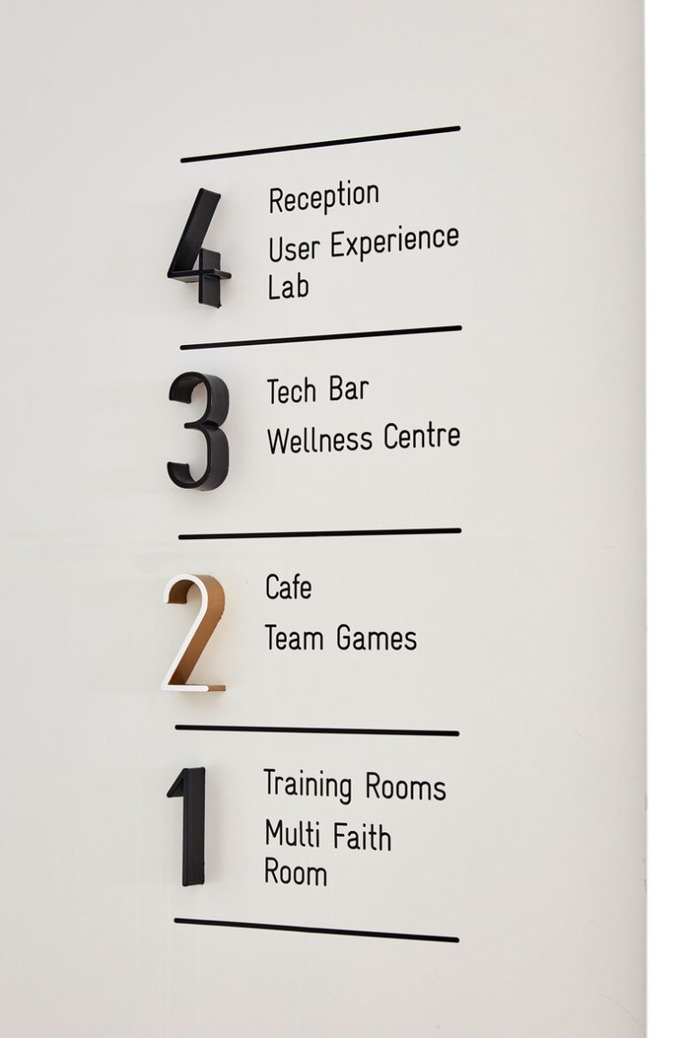 Latitude Financial Services – Wayfinding Strategy and Signage Design