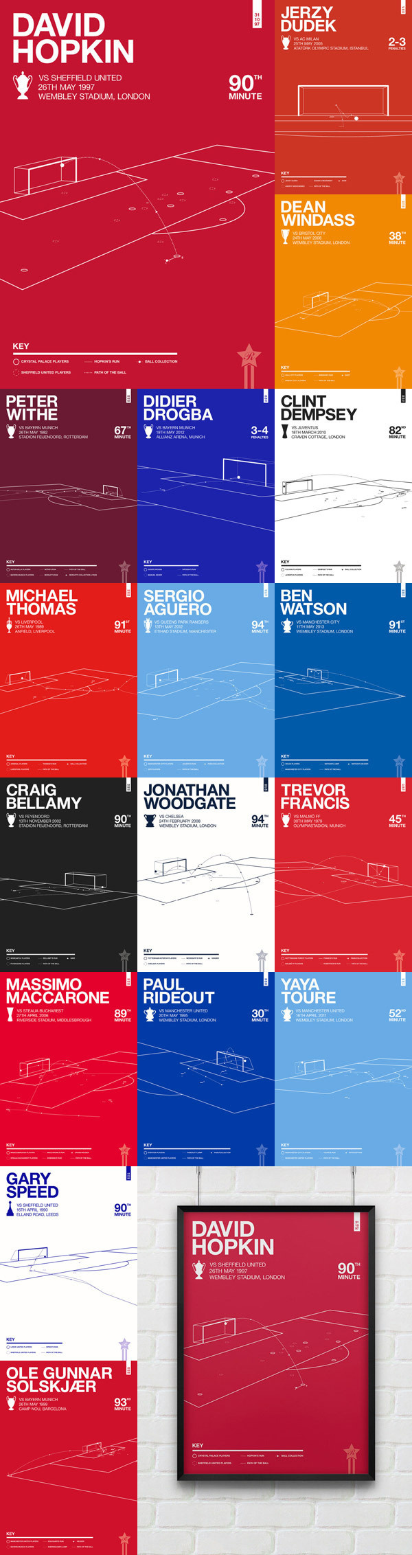 Collection of Graphic Prints for Iconic Football Moments Created by Rick Hincks #goal #diagram #soccer #illustration #football
