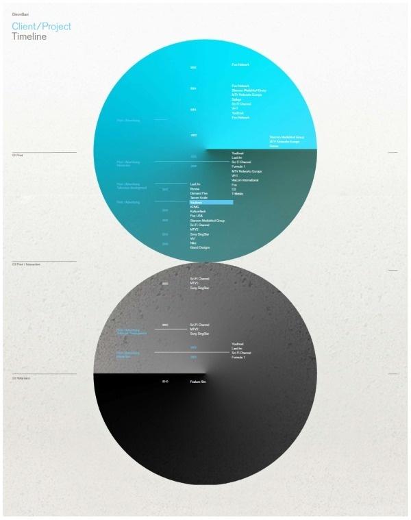 All sizes | DixonBaxi Retrospective | Flickr - Photo Sharing! #light #circles #poster #dixonbaxi