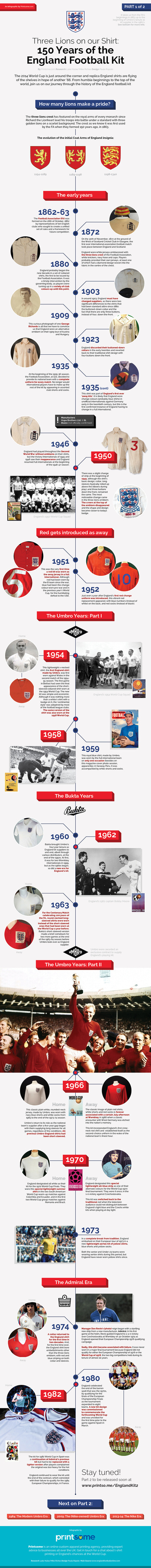 Click for full size - 150 Years of England Football Kit #england #football #shirt