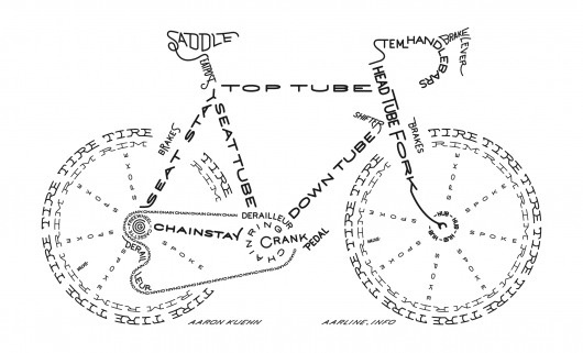 Typographic Bicycle « Urban Velo #bicycle #typography