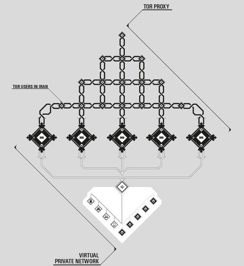 This Is Maral Portfolio #pattern #design #graphic #illustration #infogrpahic