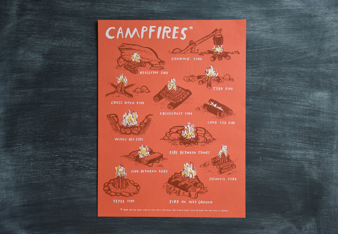 Campfires* #poster