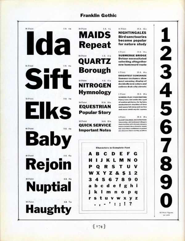 Franklin Gothic type specimen #type #specimen #typography
