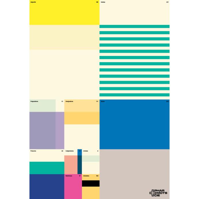Best Design Layout images on Designspiration