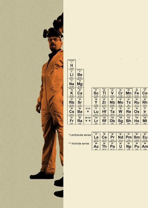 she's a crafty bitch #breaking #design #walt #jesse #poster #periodic #table #bad