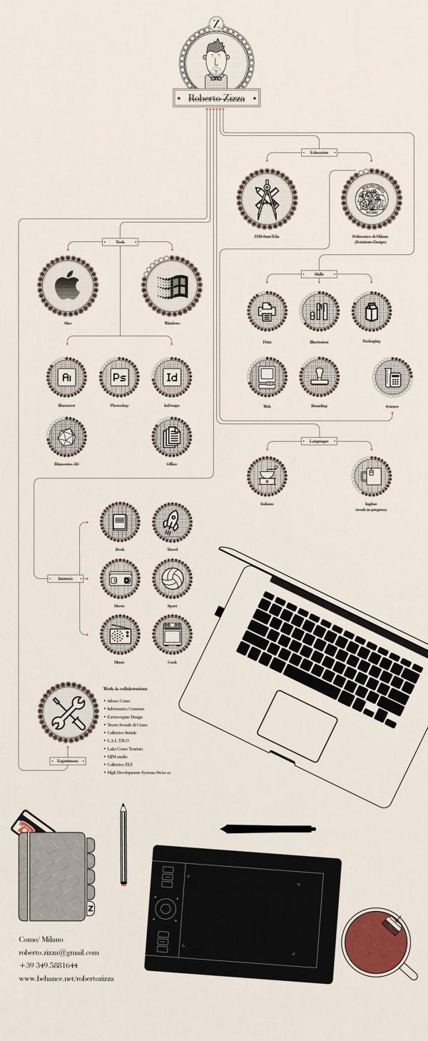 My creative Resume | Curriculum Vitae on Behance #cv #illustration