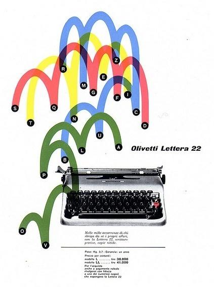 giovanni pintori   Tumblr #olivetti #vintage #poster #ad #typewriter