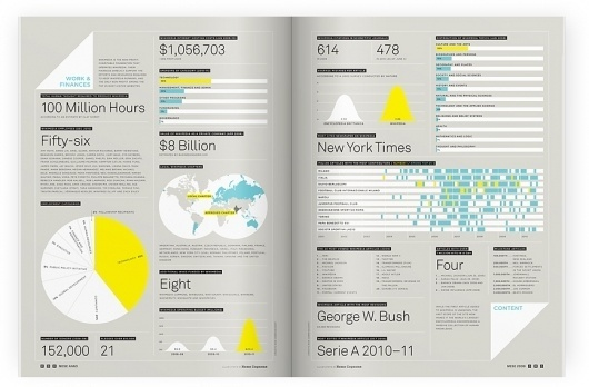 The Office of Feltron.com #feltron #infographics #wired