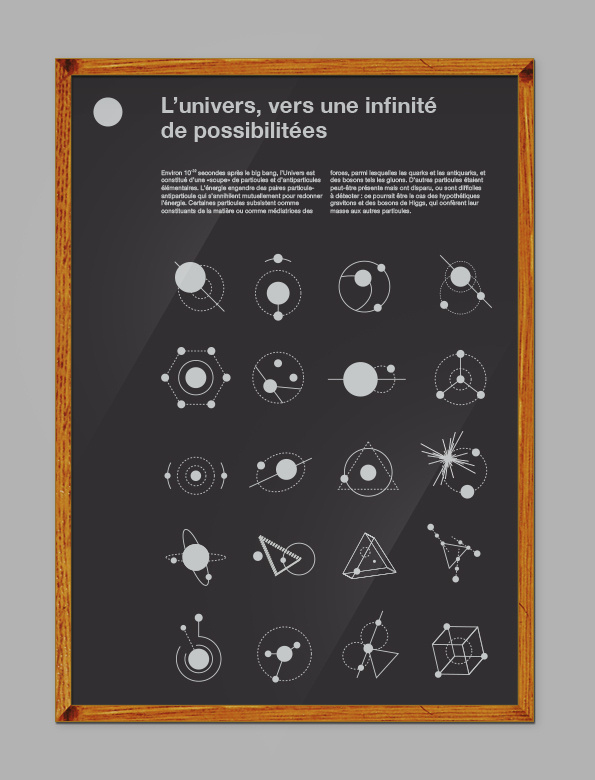 Poster about space #tech #sciences #curiosity #design #graphic #black #barneau #space #poster #christophe #helvetica