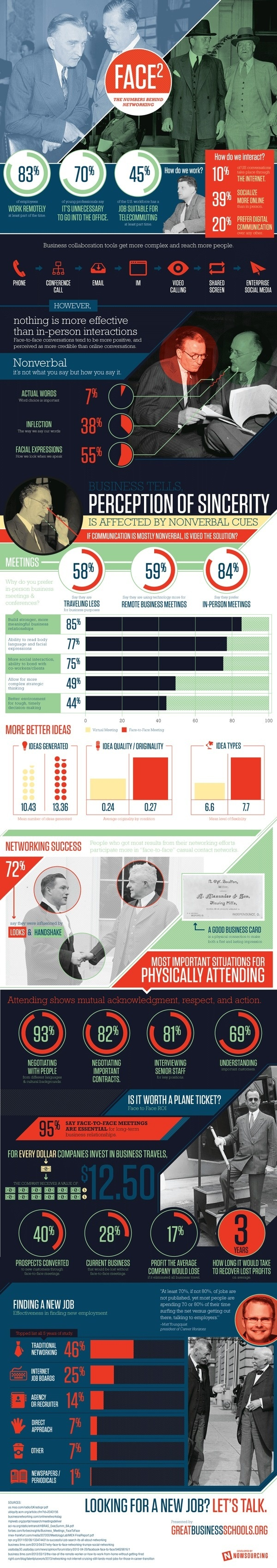 Face to Face Networking #infographic #business