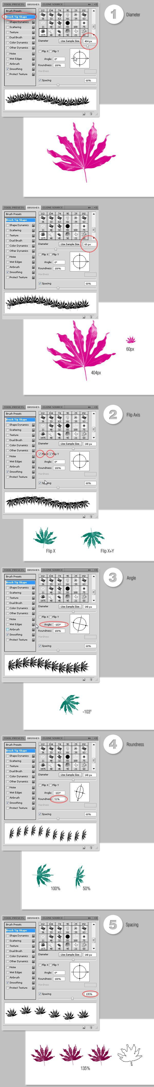 Photoshops Brush Guide For Beginners