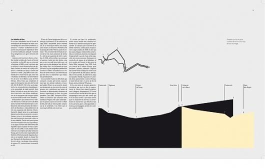 Lamosca, Visualization . Carmel #lamosca #maps #barcelona #carmel