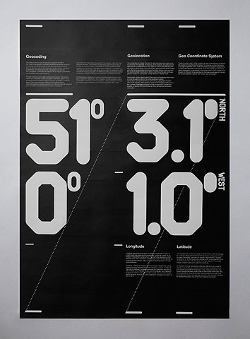Visualbraingravity · vbg #design #graphic #poster #typography