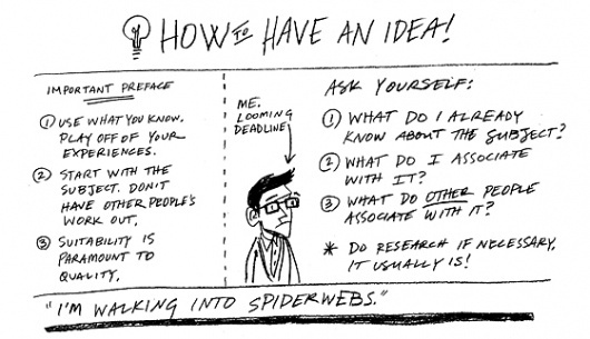 How to Have an Idea – Frank Chimero   THEE BLOG #interesting #idea #sketch