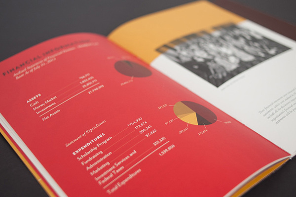 George M. Pullman Foundation Annual Report #print #infographic #spread #info #data #type #layout #typography