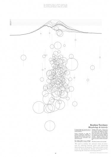 keiralexander_napolietc_saviourshill_sm-11.jpg (1414×2000) #line #activity #vesuvius #incident #volcano #keir #morphology #drawing