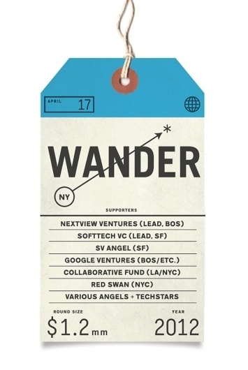 Wander #keenan #cummings #travel #wander #tag
