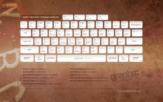 Métodos abreviados de teclado para Photoshop (Infografía) #shortcut #photoshop #keyboard