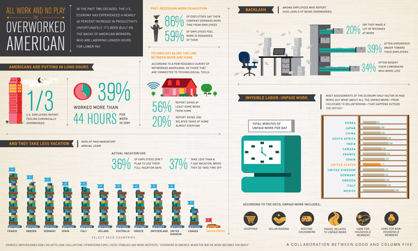 A GOOD.is Transparency #infographic