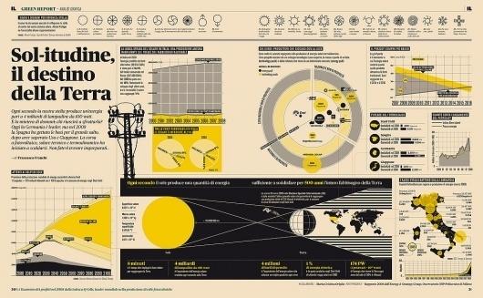 IL08 — Energia solare | Flickr: Intercambio de fotos