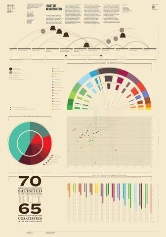 FFFFOUND! | Jonas Eriksson » Every Reason to Panic #design #graphic