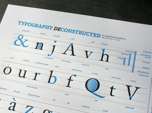 Typography Deconstructed Poster « Beast Pieces #print #design #graphic #typography