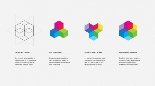 Hubd.   PollenLondon #branding #guidelines #identity #logo #pallete