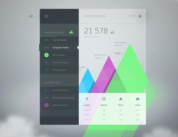 Mountaineer_bigger #infographics #graph