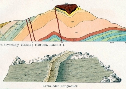 1895 Brilliantly Coloured German Antique by bananastrudel on Etsy #formations #geological #chromolithograph