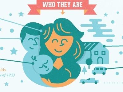 Familly #illustration #vector #family