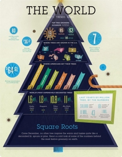 design work life » cataloging inspiration daily #infographics #information #infography