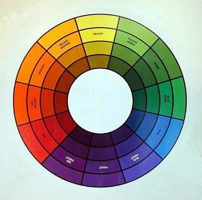 Google Image Result for http://www.faceters.com/askjeff/images/color_wheel1.jpg #circle #color #wheel