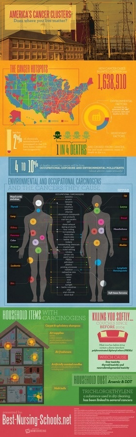Cancer Clusters of America #infographic #design #graphic