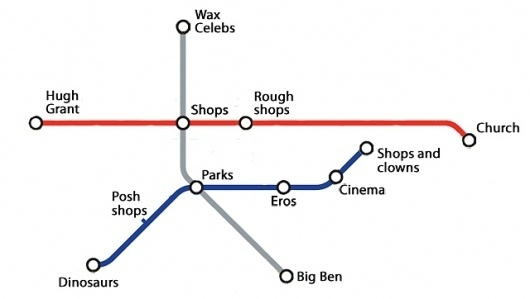The Ultimate Uncluttered Tube Map | Londonist