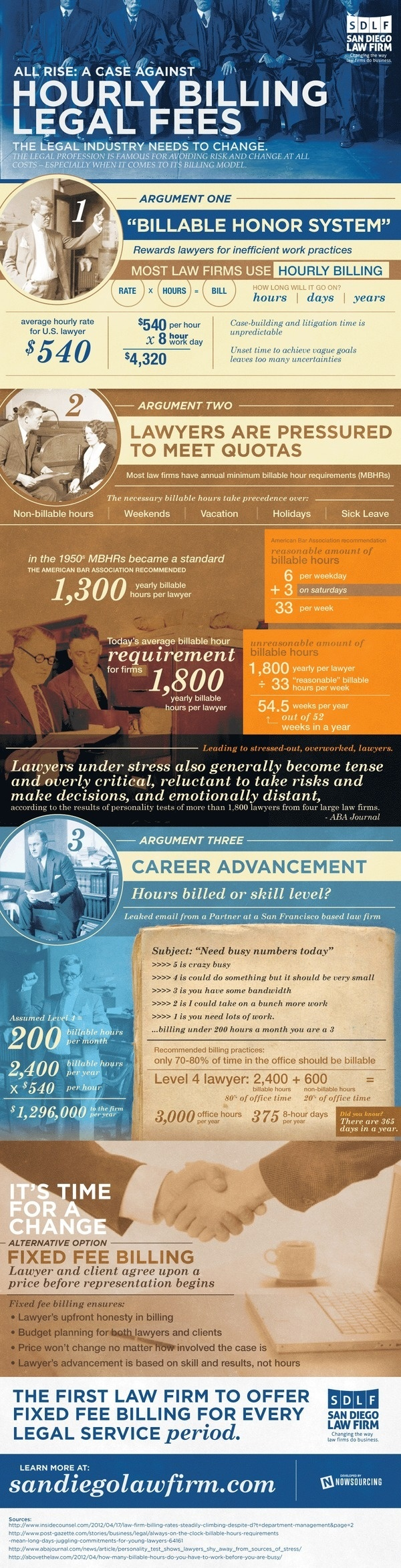 All Rise: A Case Against Hourly Billing Legal Fees #billing #hourly #fee #fixed #infographic #firm #legal #fees #law #lawyer
