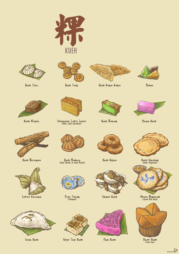 South East Asian Kueh illustrations #asia #illustrations #south #dessert #art #sweets #east