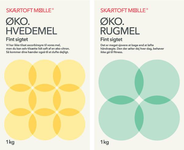 Mega Design #geometric #posters #circle #multiply