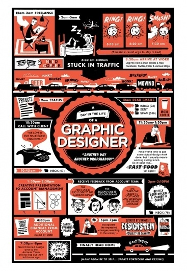 TDBA: Another Day. Another Printing! #infographic