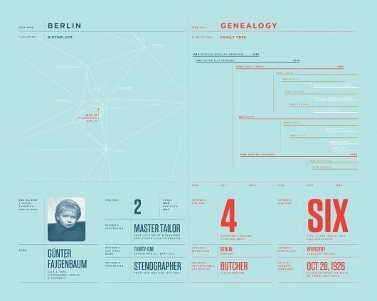 Nicholas Felton | Feltron.com #feltron #design #graphic #annual #the #2010 #report