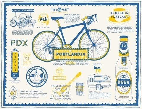 FFFFOUND!   Bijan Berahimi - Graphic Design & More #cute #illustration #portland #bike