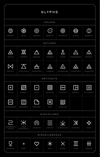 Cavalier #graph #design #table #glyph